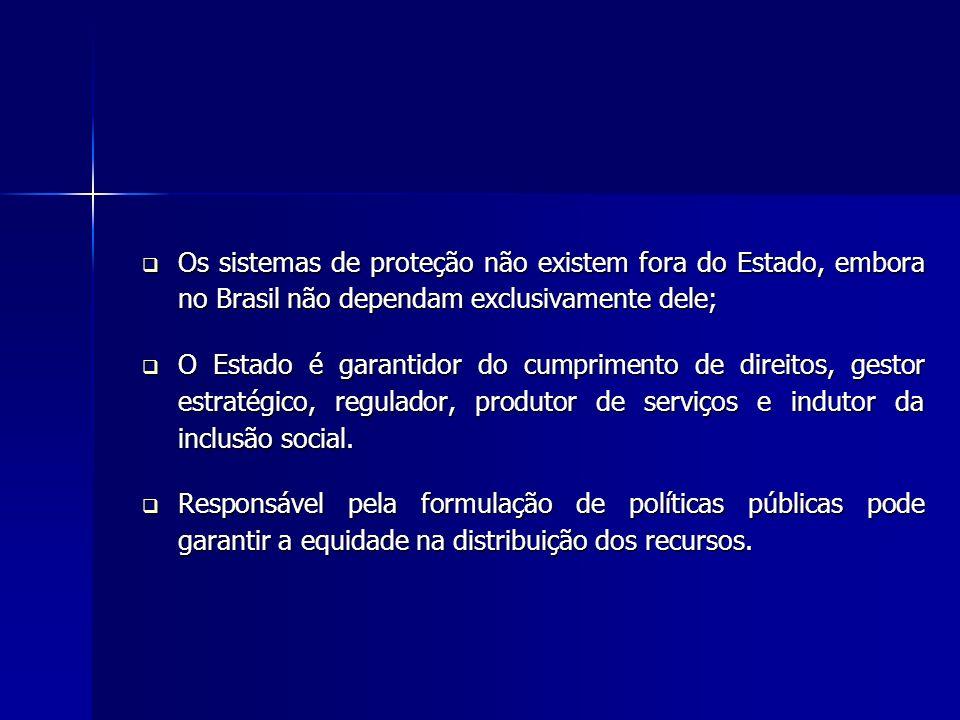 Os sistemas de proteção não existem fora do Estado, embora no Brasil não dependam exclusivamente dele;