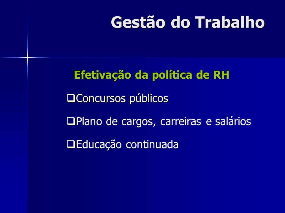 Efetivação da política de RH