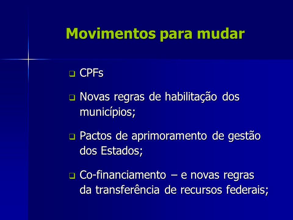 Movimentos para mudar CPFs Novas regras de habilitação dos municípios;