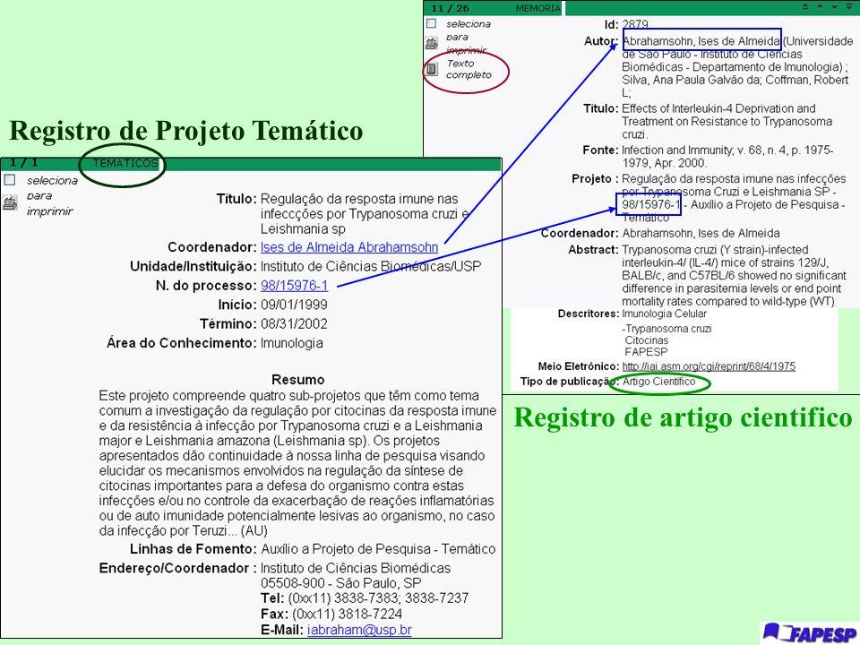 Registro de Projeto Temático