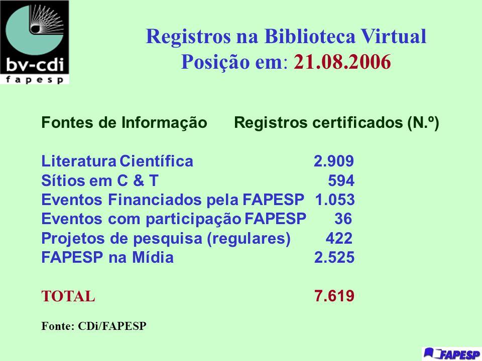 Registros na Biblioteca Virtual