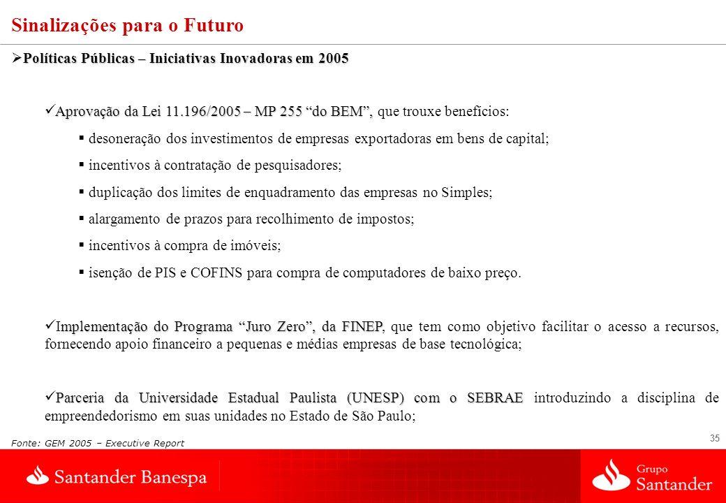 Sinalizações para o Futuro