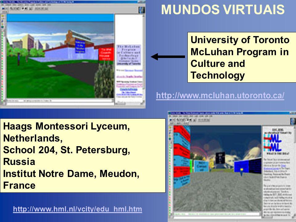 MUNDOS VIRTUAIS University of Toronto McLuhan Program in Culture and Technology. http://www.mcluhan.utoronto.ca/