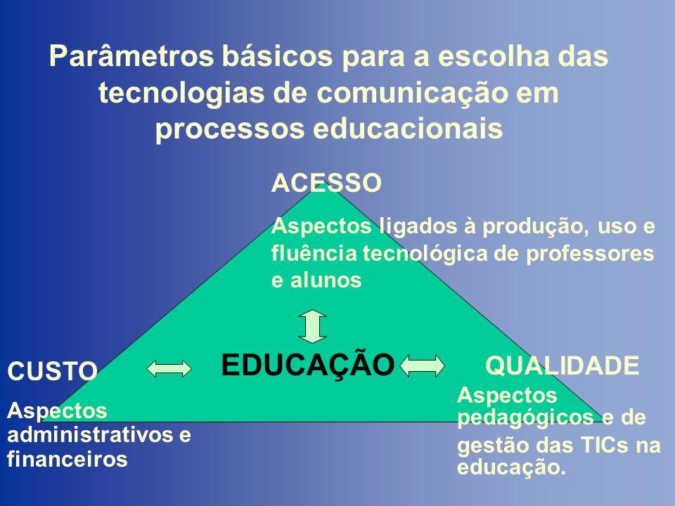 Parâmetros básicos para a escolha das tecnologias de comunicação em processos educacionais