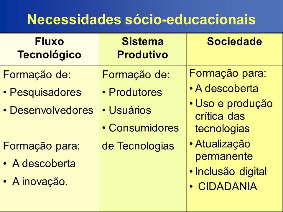 Necessidades sócio-educacionais