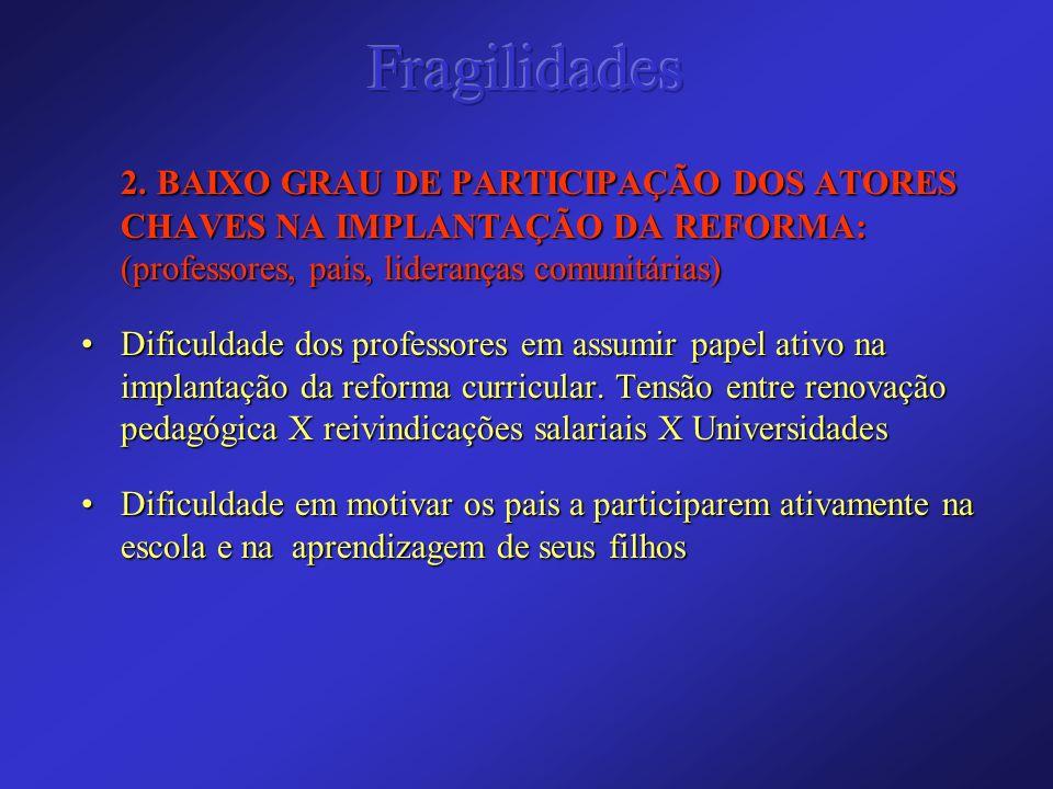 Fragilidades 2. BAIXO GRAU DE PARTICIPAÇÃO DOS ATORES CHAVES NA IMPLANTAÇÃO DA REFORMA: (professores, pais, lideranças comunitárias)