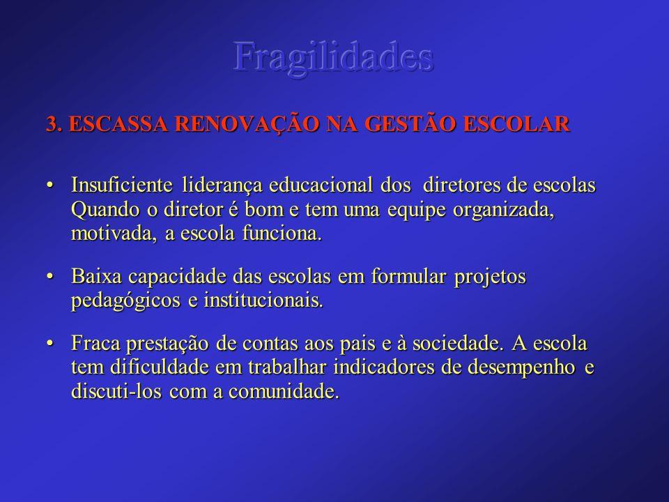 Fragilidades 3. ESCASSA RENOVAÇÃO NA GESTÃO ESCOLAR