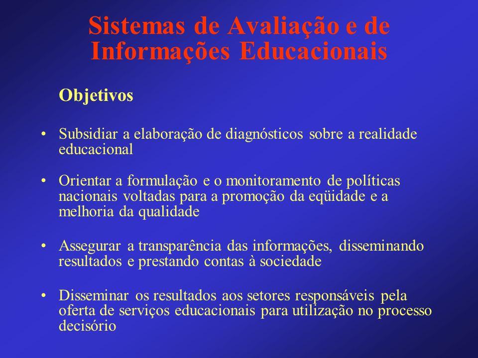 Sistemas de Avaliação e de Informações Educacionais