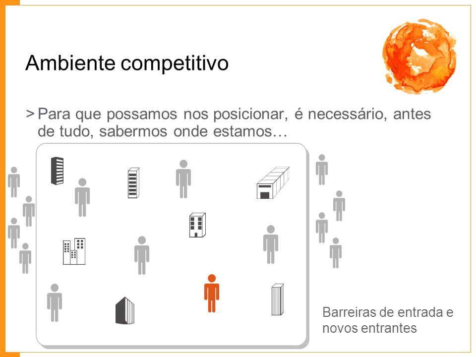 Ambiente competitivoPara que possamos nos posicionar, é necessário, antes de tudo, sabermos onde estamos…