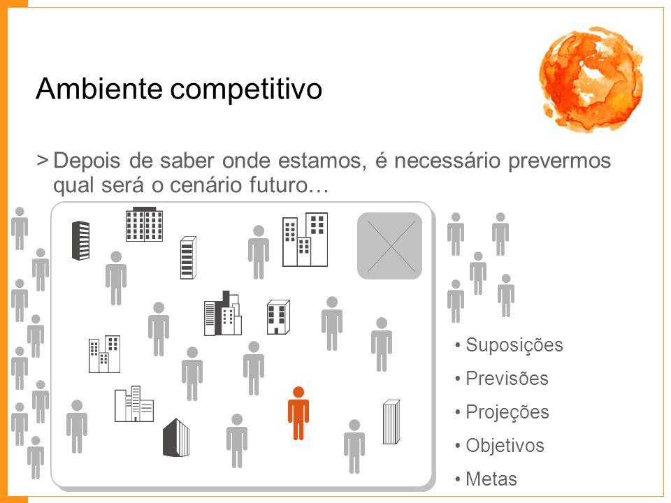 Ambiente competitivo Depois de saber onde estamos, é necessário prevermos qual será o cenário futuro…