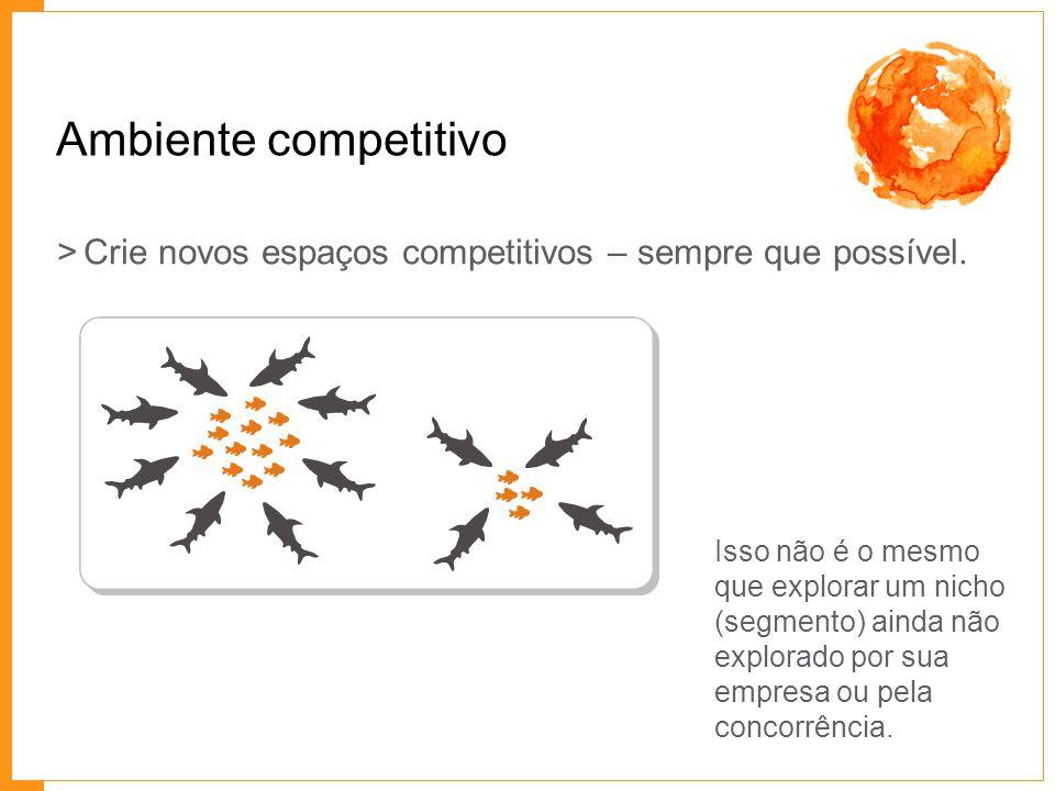 Ambiente competitivo Crie novos espaços competitivos – sempre que possível.