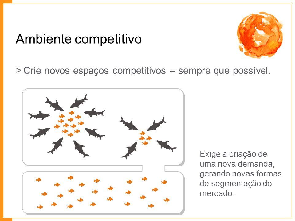 Ambiente competitivoCrie novos espaços competitivos – sempre que possível.