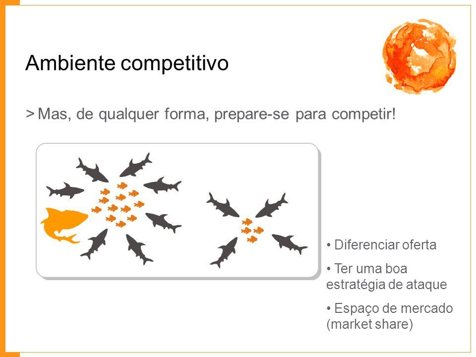Ambiente competitivo Mas, de qualquer forma, prepare-se para competir!