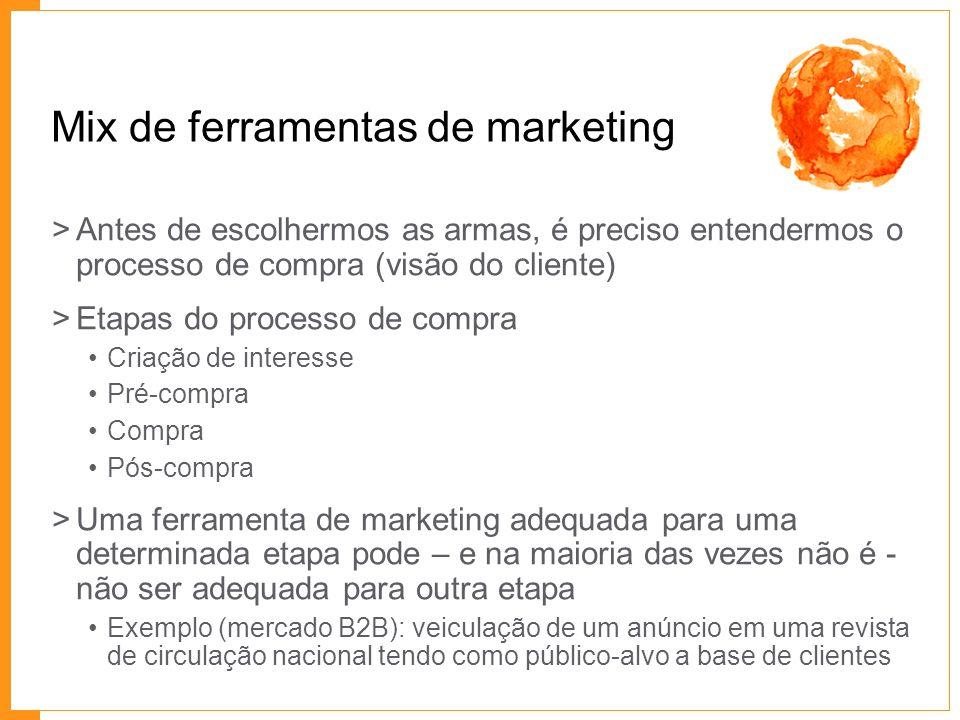 Mix de ferramentas de marketing