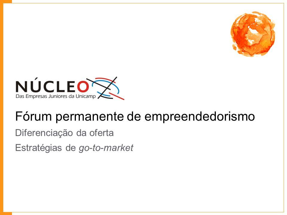 Fórum permanente de empreendedorismo