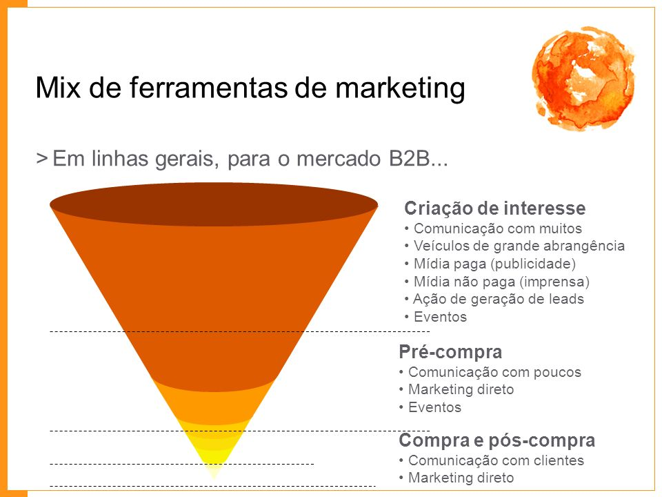 Mix de ferramentas de marketing