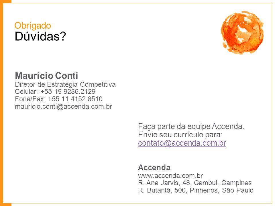 Dúvidas Obrigado Maurício Conti Faça parte da equipe Accenda.