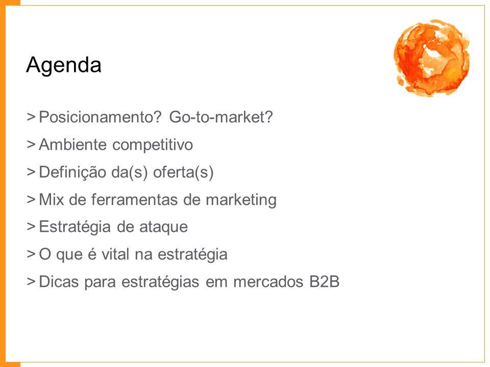 Agenda Posicionamento Go-to-market Ambiente competitivo