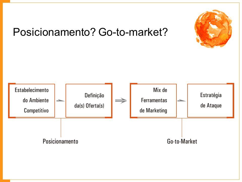 Posicionamento Go-to-market
