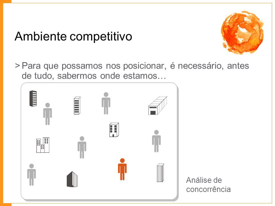 Ambiente competitivo Para que possamos nos posicionar, é necessário, antes de tudo, sabermos onde estamos…