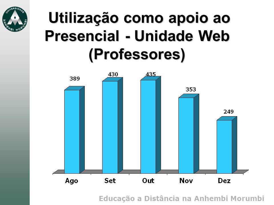 Utilização como apoio ao Presencial - Unidade Web (Professores)