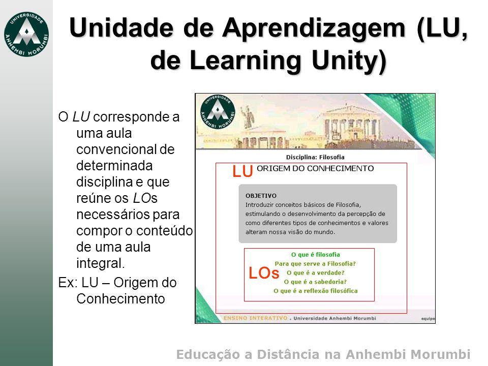 Unidade de Aprendizagem (LU, de Learning Unity)