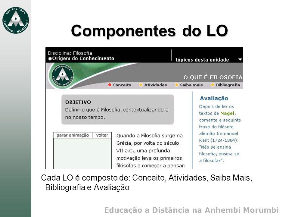 Componentes do LO Cada LO é composto de: Conceito, Atividades, Saiba Mais, Bibliografia e Avaliação