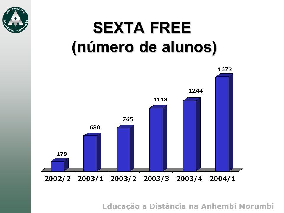 SEXTA FREE (número de alunos)