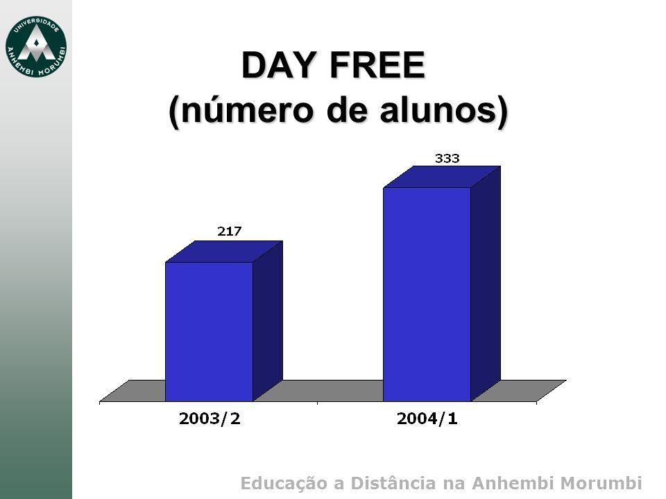 DAY FREE (número de alunos)