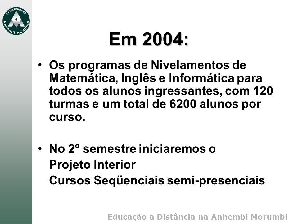 Em 2004: