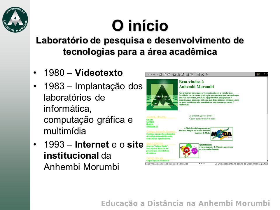 O início Laboratório de pesquisa e desenvolvimento de tecnologias para a área acadêmica