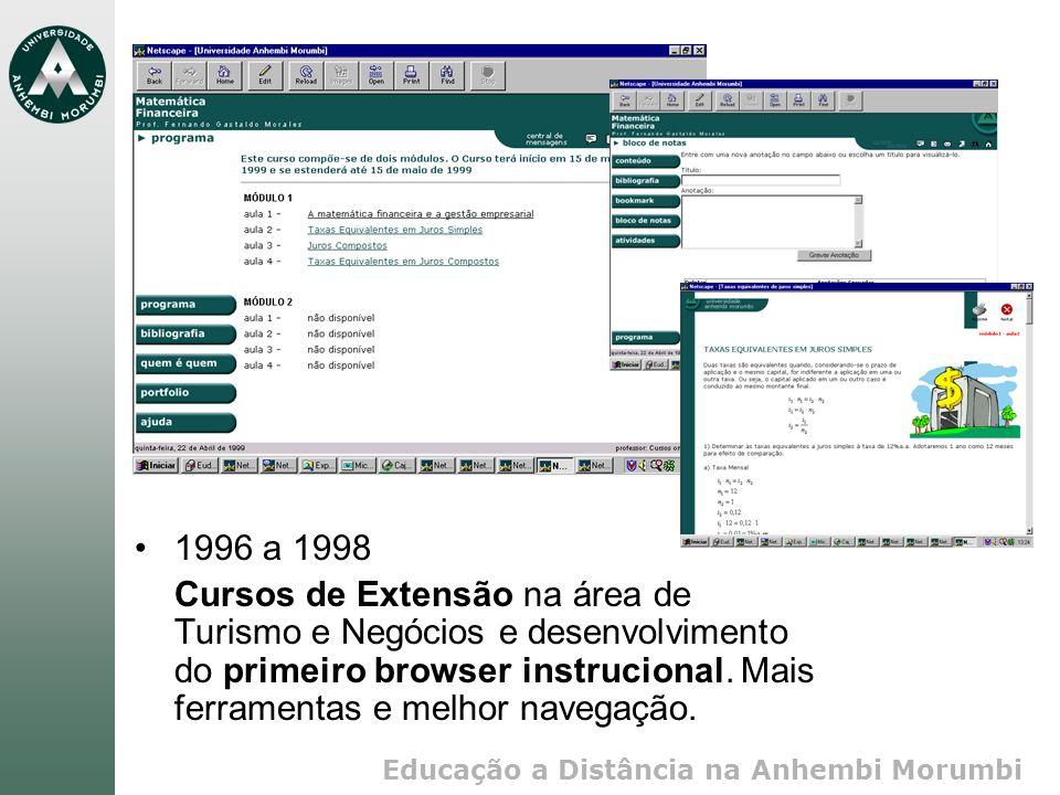 1996 a 1998 Cursos de Extensão na área de Turismo e Negócios e desenvolvimento do primeiro browser instrucional.