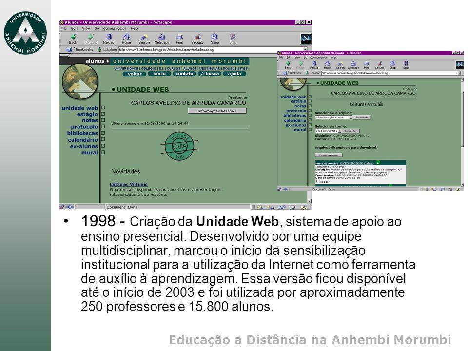 1998 - Criação da Unidade Web, sistema de apoio ao ensino presencial