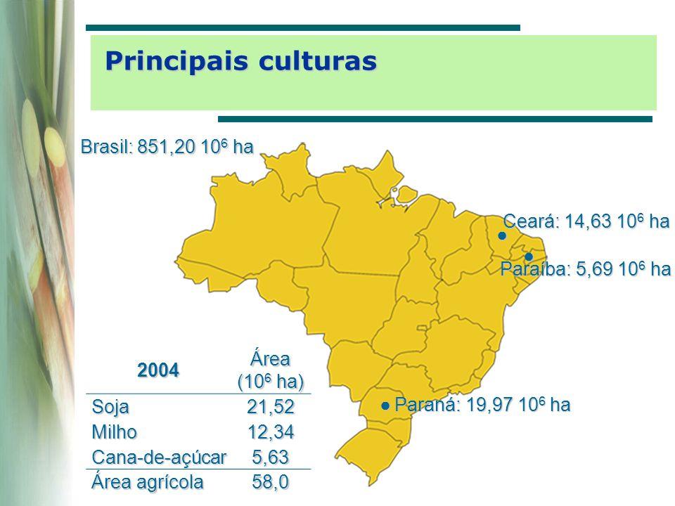 Principais culturas Brasil: 851,20 106 ha Ceará: 14,63 106 ha ● ●