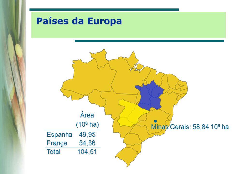 Países da Europa Área (106 ha) Espanha 49,95 França 54,56 Total 104,51
