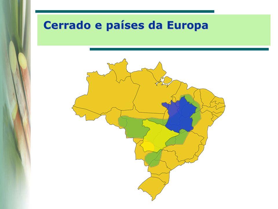 Cerrado e países da Europa