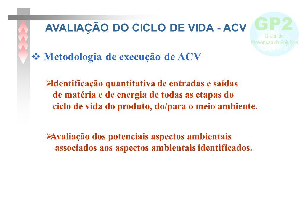 AVALIAÇÃO DO CICLO DE VIDA - ACV