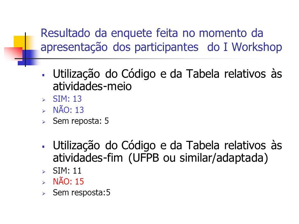 Utilização do Código e da Tabela relativos às atividades-meio