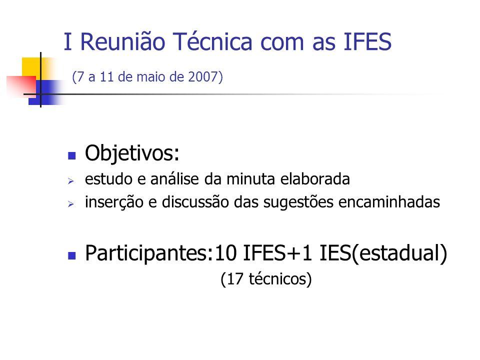 I Reunião Técnica com as IFES (7 a 11 de maio de 2007)