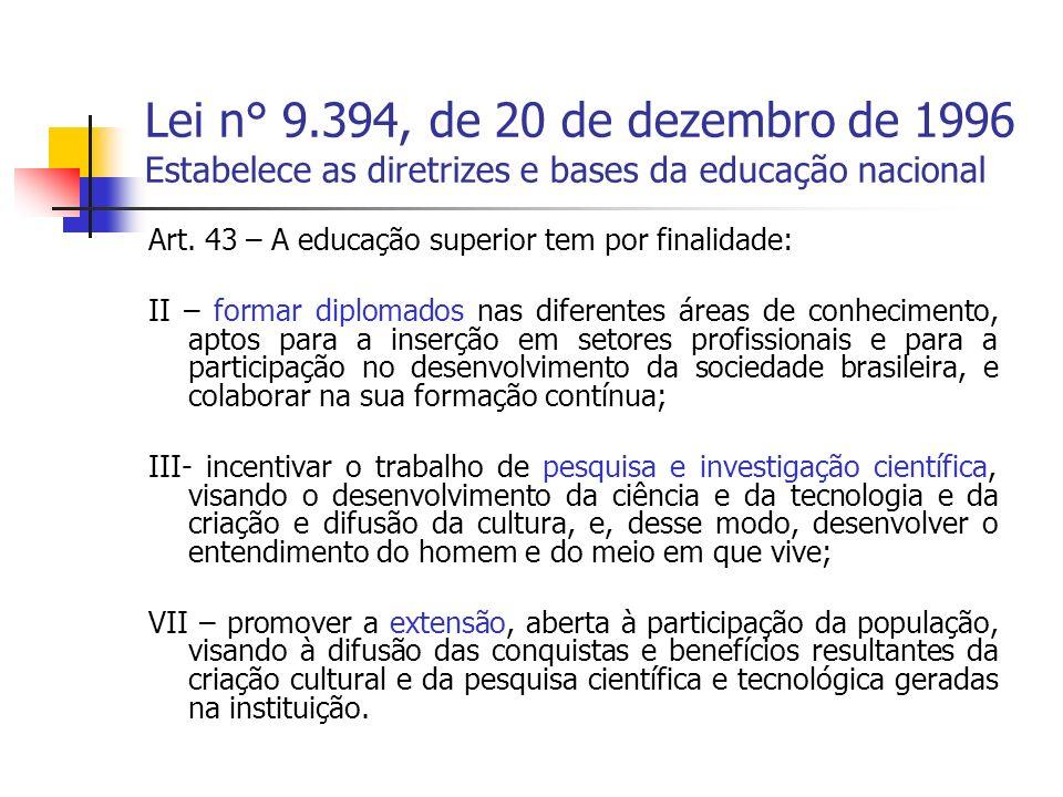 Lei n° 9.394, de 20 de dezembro de 1996 Estabelece as diretrizes e bases da educação nacional