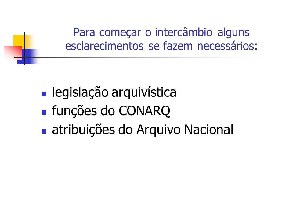 legislação arquivística funções do CONARQ