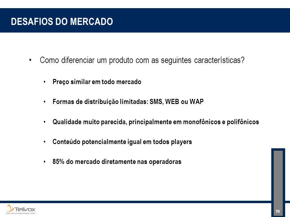 DESAFIOS DO MERCADO Como diferenciar um produto com as seguintes características Preço similar em todo mercado.