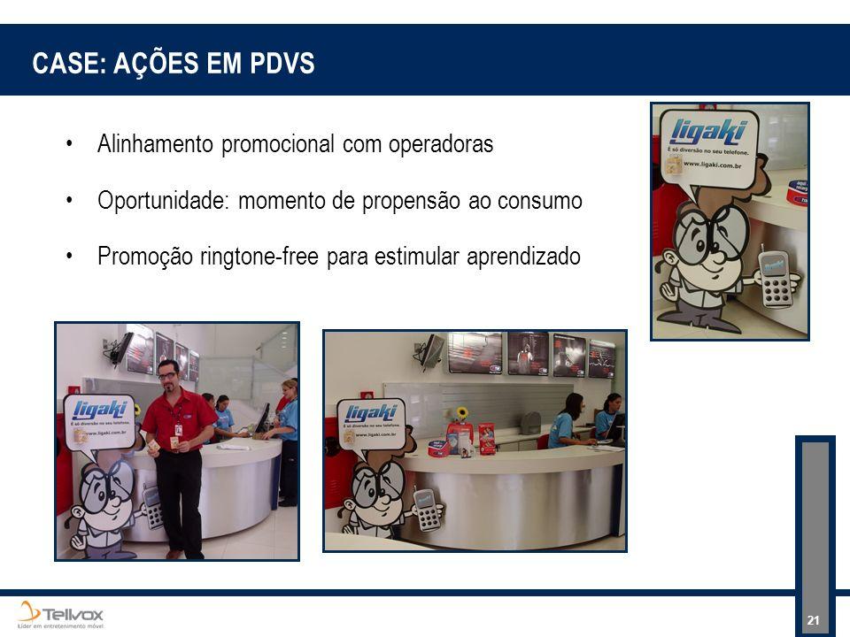 CASE: AÇÕES EM PDVS Alinhamento promocional com operadoras