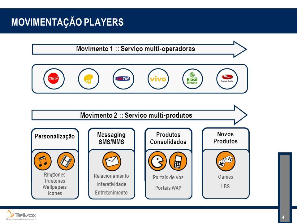 MOVIMENTAÇÃO PLAYERS Movimento 1 :: Serviço multi-operadoras
