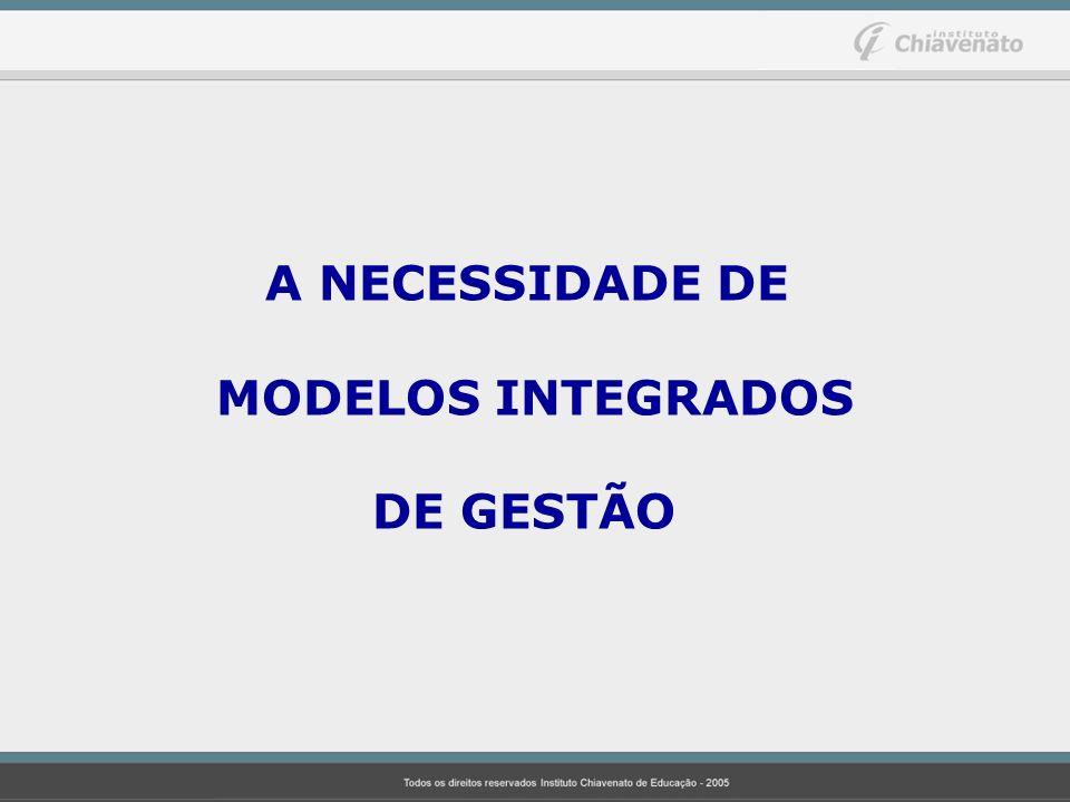 A NECESSIDADE DE MODELOS INTEGRADOS DE GESTÃO