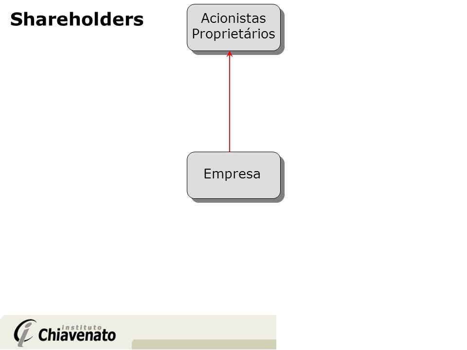 Shareholders Acionistas Proprietários Empresa