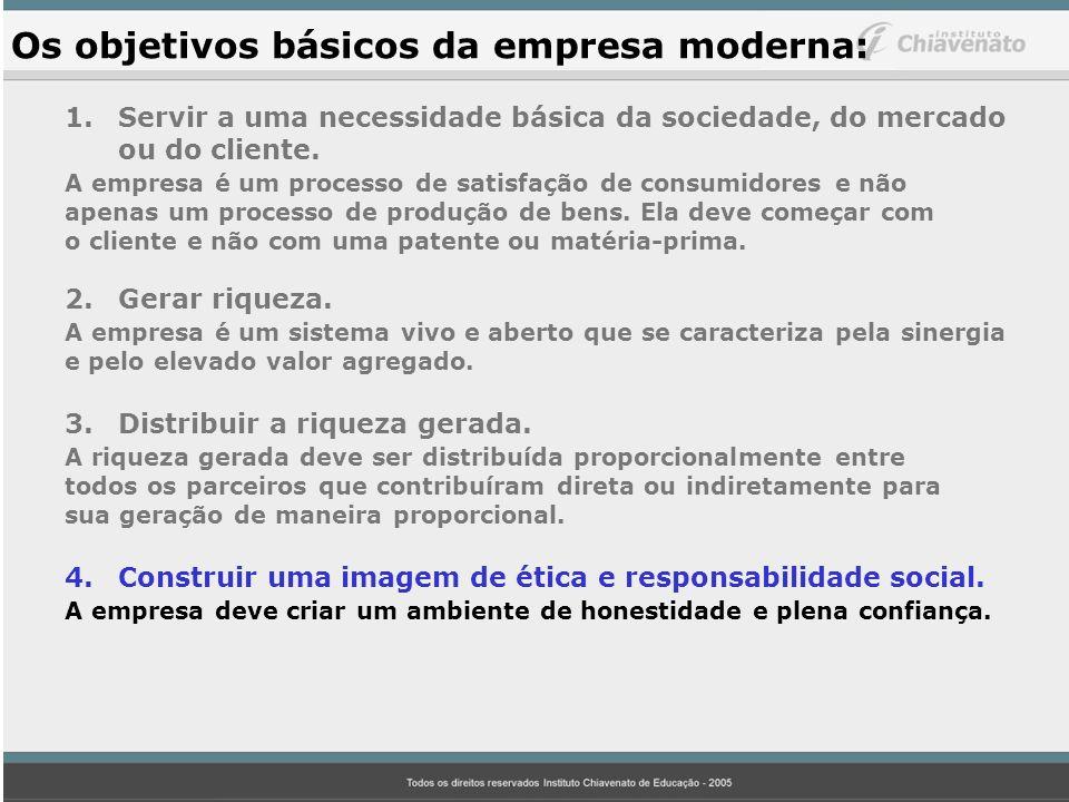 Os objetivos básicos da empresa moderna: