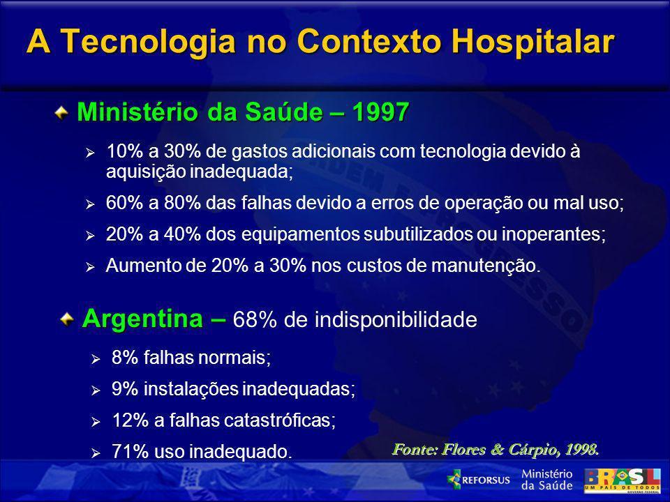 A Tecnologia no Contexto Hospitalar
