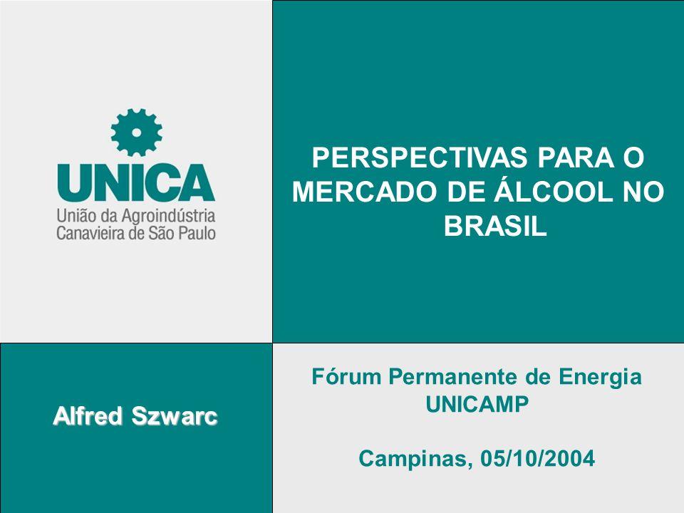 MERCADO DE ÁLCOOL NO BRASIL Fórum Permanente de Energia
