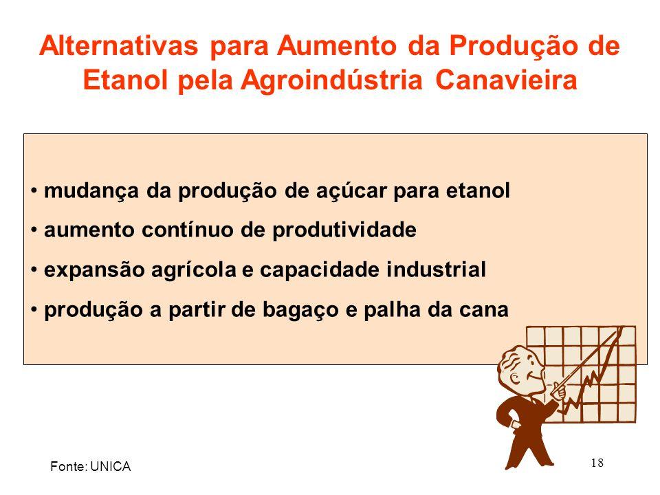 Alternativas para Aumento da Produção de Etanol pela Agroindústria Canavieira